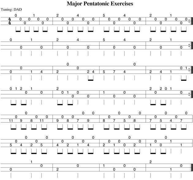 jpeg of D Major Pentatonic TAB exercises